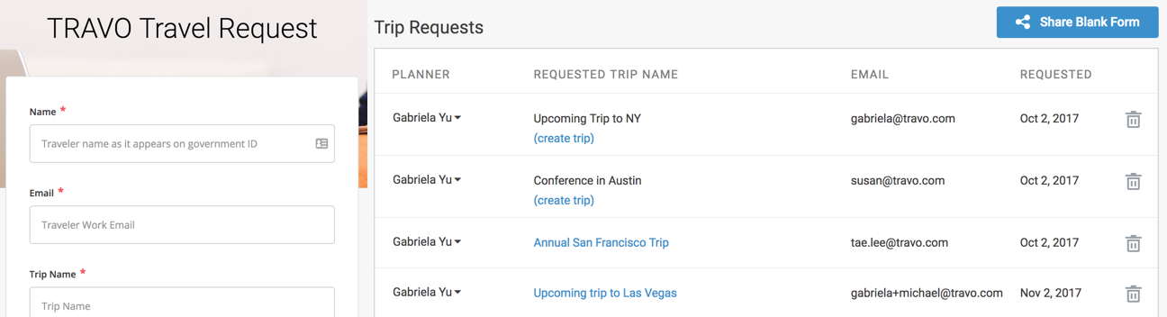 trip requests